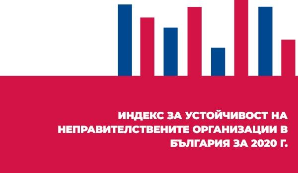 Индексът за устойчивост на НПО в България без изменение за 2020 г.
